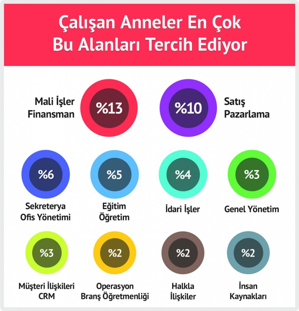 05-mayis-yenibiris-infografik