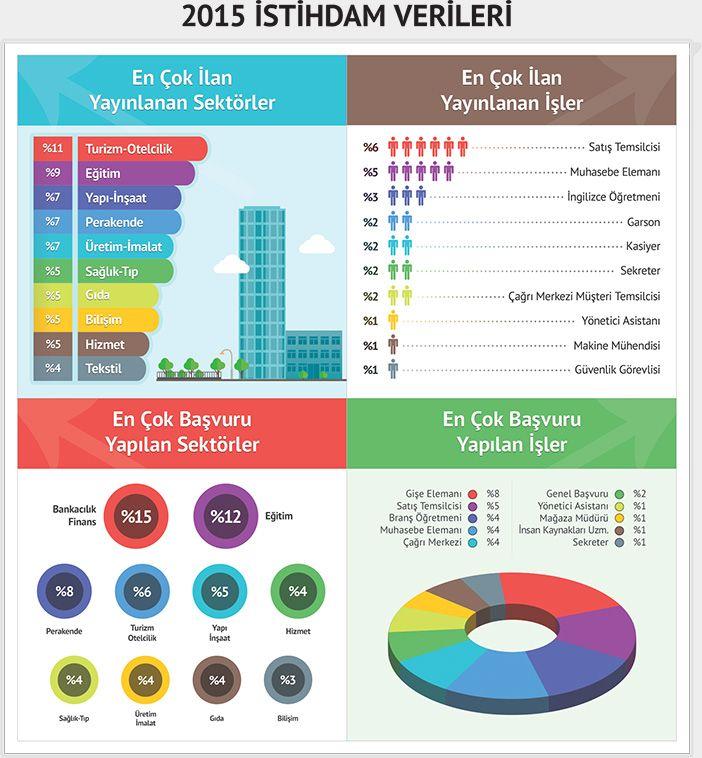 Infografik 2015