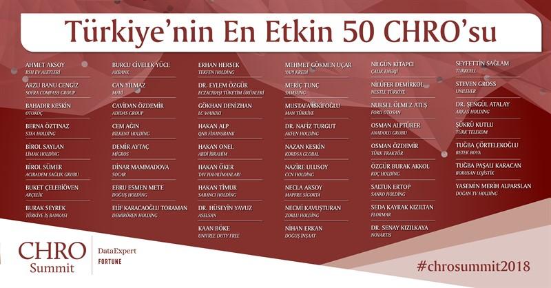 Türkiye'nin En Etkin 50 CHRO'su Belli Oldu